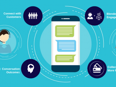 Chatbots in Debt Collections image shows illustration of a call centre agent on the left, a Webio chatbot on the right and a phone with text messages in the middle