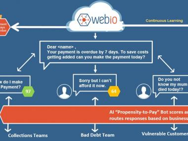 Webio Expands Its Conversational Interface Platform with the Addition of A.I. 'Webio Propensity Chatbots'